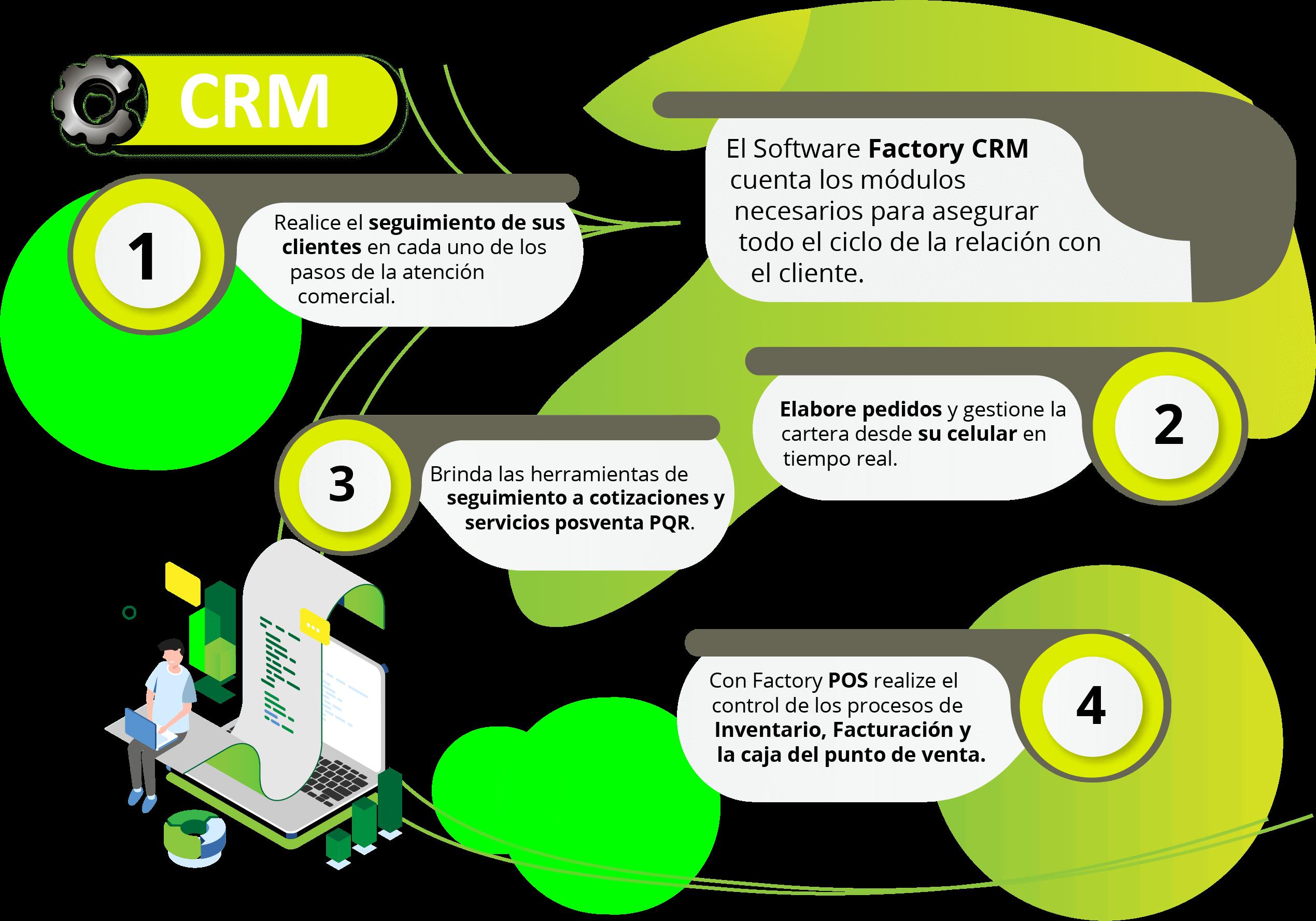Software Crm Factory Erp No 1 En Empresas Industriales